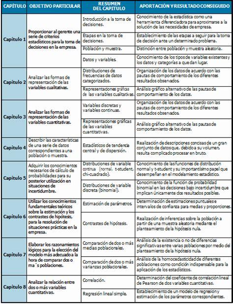 preguntas fundamentales de historia estadistica para la toma de decisiones monografias
