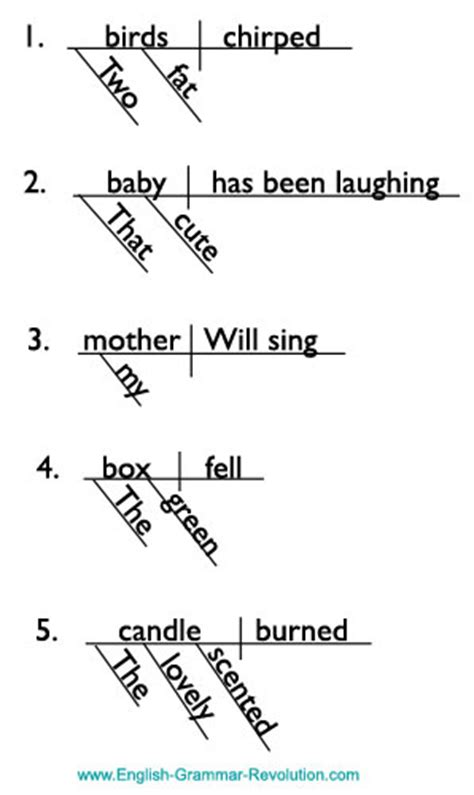 diagramming sentences worksheets pdf modifiers adverbs and adjectives