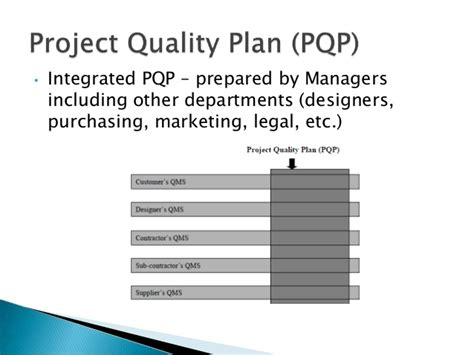 construction quality control plan template 31062 examples resume