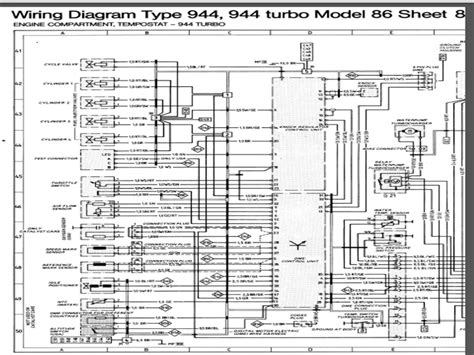 wiring diagram for porsche 944 dome light readingrat