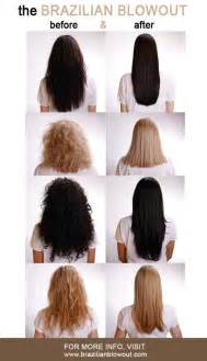 blowout results on curly hair brazilian blowout results on curly hair