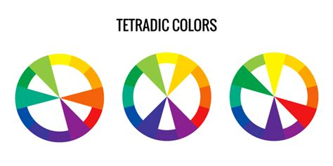 tetradic color scheme traditional color schemes the ultimate guide to color