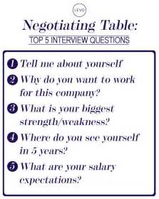 What Is Your Career Objective Interview Question Negotiating Table Top 5 Interview Questions Levo