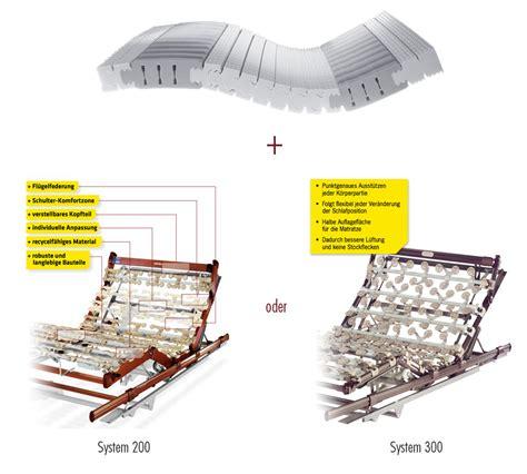 lattoflex matratzen lattoflex matratzen bettrahmen keine r 252 ckenschmerzen