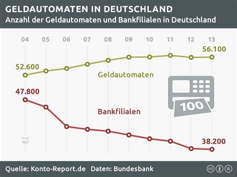 bank of america deutschland filialen banking electronic banking in deutschland