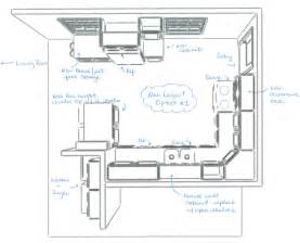 small square kitchen layout images
