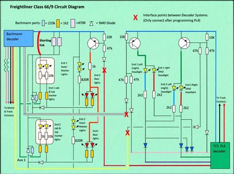 freightliner headlight wiring diagram fuse box and