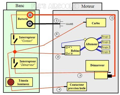 banc d essai moteur chassis et carrosserie transmission