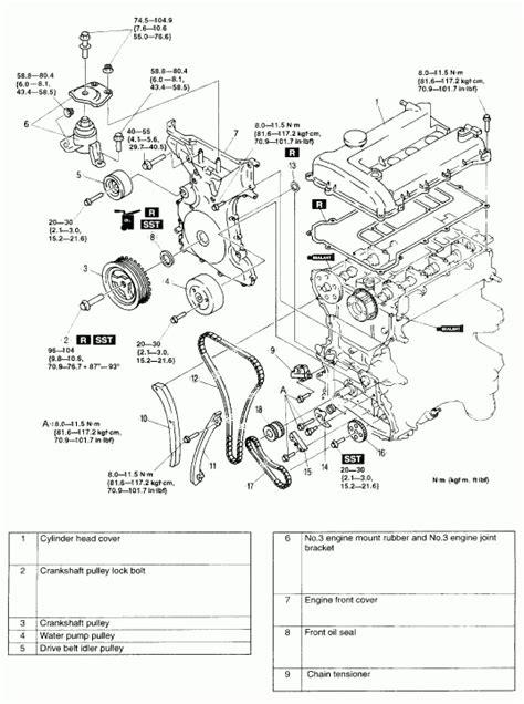 2004 mazda 6 engine diagram 2004 mazda 6 repair manual pdf