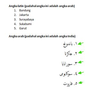 cara membuat footnote dengan angka arab cara menulis angka arab di ms word 2007 2010 cara