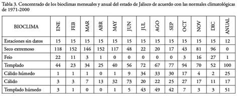 tablas de hexagonales de clasificaciones de mexico a los mundiales open journal systems