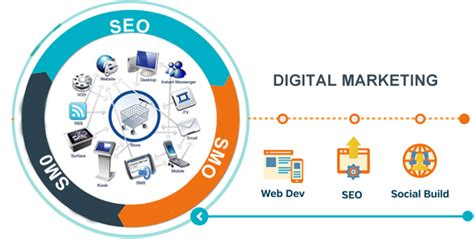 Digital Marketing Mba Colleges by Social And Fridays Socialjackandfridays Co Uk