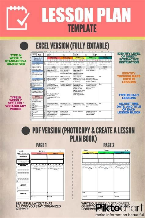 Lesson Plan Templates Google Digital Resource Lesson Plan Templates Organizing And Template How To Make Editable Pdf Template