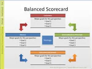 the framework of ethics mayr s organizational management