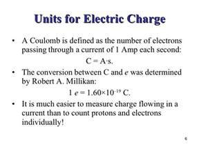 What Is The Electric Charge Of A Proton Electric Charge