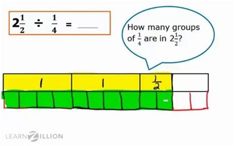 diagram using fractions lesson 6 understand division with fractions ready