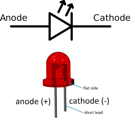 led diode symbol direction 28 images diodes what is a