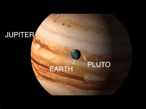 what of is pluto what is pluto
