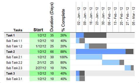 30 Gantt Chart Templates Doc Pdf Excel Free Premium Templates Gantt Chart Template Word