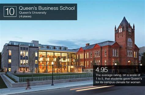 Best Mba Schools 2014 by Best International Business Schools 2014 Bloomberg