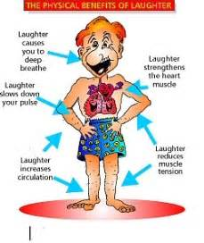 7 Benefits Of Laughter by 35 Best Images About Laughter On