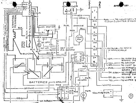wiring diagrams  citicars