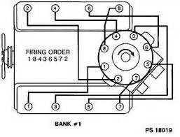 i need a 454 chevy engine firing order diagram fixya