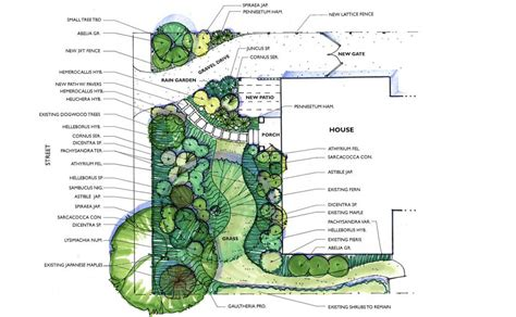 marvelous landscape plans 1 landscape garden design plans