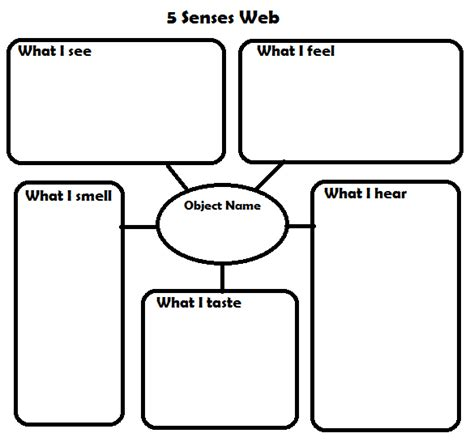 5 senses writing template bug themed speech and language activities speech and