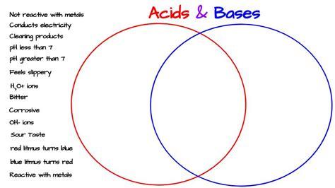 acids and bases venn diagram acids bases venn diagram activity middle school