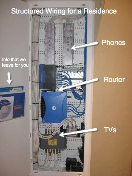 wiring house with ethernet open house structured wiring wiring diagram with description