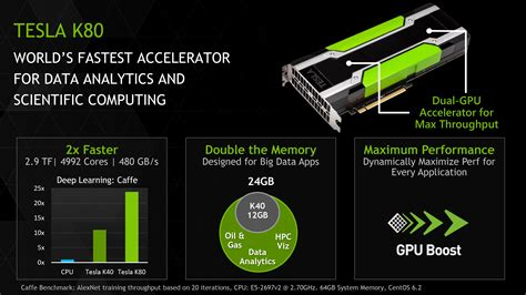 Nvidia Tesla Vs Quadro Nvidia S New Tesla K80 Has 24gb Of Ram Doubles Up On Gpu