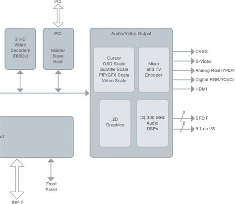 video pattern generator block diagram test your 4k device true resolution with a 4k uhd 2160p