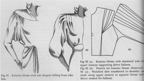 dress design draping and flat pattern making 1948 78 best sewing croquis images on pinterest