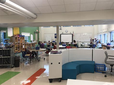 integrating multi user environments in modern classrooms advances in educational technologies and design books a space for learning we educate for not for school