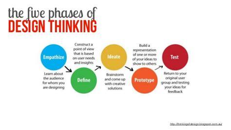 design concept development process concept development workshop preparation workbook