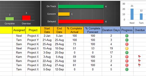 Excel Task Tracker Dashboard Template Pinterest Management Template And Project Management Free Task Tracker Template