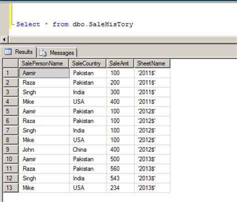 javascript pattern matching exle create multiple sheets in excel using javascript how to