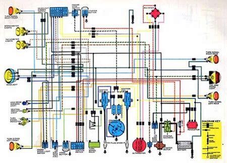 automotive wiring diagrams motronicignition wiring diagramautomotive wiring diagrams