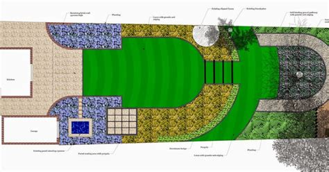 how much does backyard landscaping cost a life designing how much does garden design cost