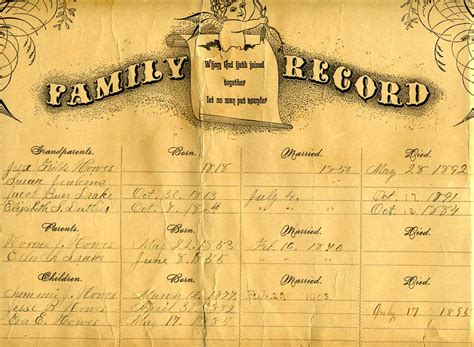 Records Now Search Bible Records Dar Familytree