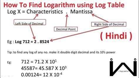 calculator antilog hindi calculate logarithm using log table log and
