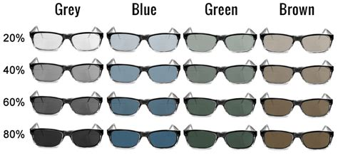 what does colored glasses sunglasses lens colors tint
