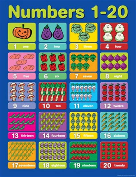 printable number posters 1 20 numbers 1 20 chart ch6251 maths supplies