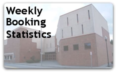 skagit county booking report weekly statistics