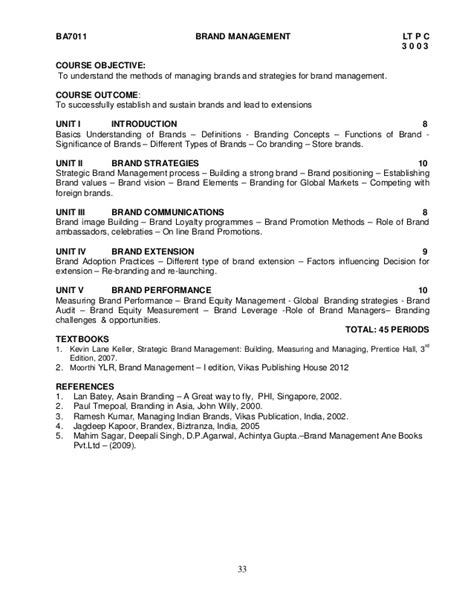 Brand Management Mba Syllabus by Syllabus M B A Affiliated Ft Pt