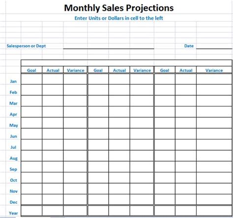 printable monthly sales projection template free formal word templates