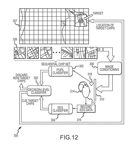 human pattern analysis patent us8244475 coupling human neural response with