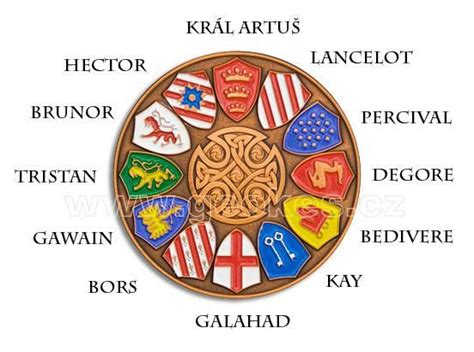 image result for of king arthur shield to study
