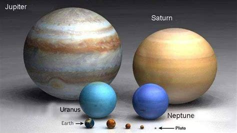 what is the size of saturnpared to earth the size of the earth compared to other objects in space